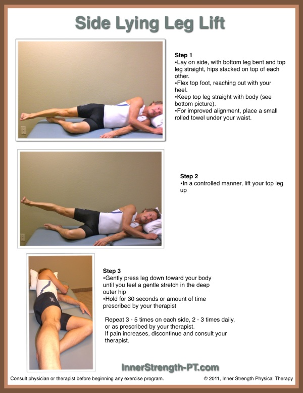 Stability Exercises | Inner Strength Physical Therapy